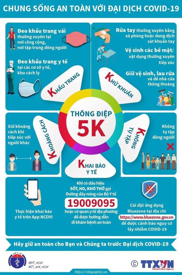 24h Việt Nam không có ca mắc mới: Bộ Y tế đưa ra thông điệp 5K giúp người dân chung sống an toàn với đại dịch COVID-19 - Ảnh 1.