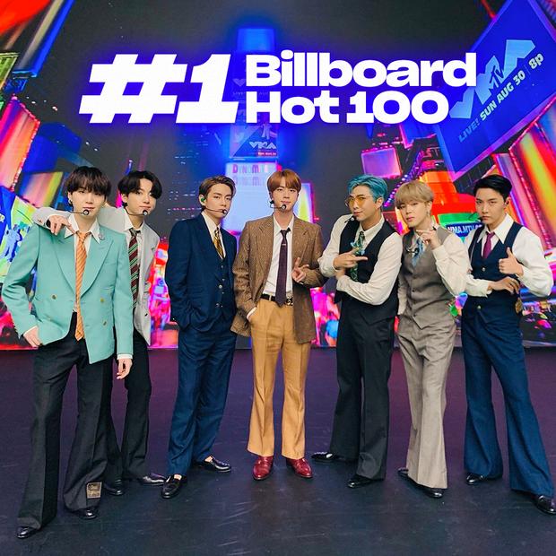 Tạp chí Forbes: Phủ nhận BTS là nghệ sĩ lớn nhất thời điểm hiện tại là hành động cố tình phớt lờ vấn đề - Ảnh 1.