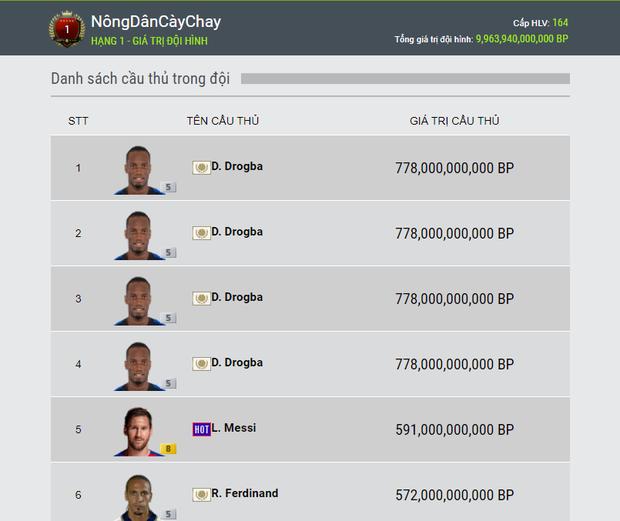 FIFA Online 4: Đại gia giàu nhất game cán mốc 10.000 tỷ BP, cho Rio Ferdinand đá tiền đạo để chứng tỏ độ vô đối - Ảnh 3.