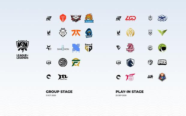 Danh sách 22 đội tuyển sẽ có mặt tại Chung kết Thế giới LMHT 2020 - Ảnh 2.