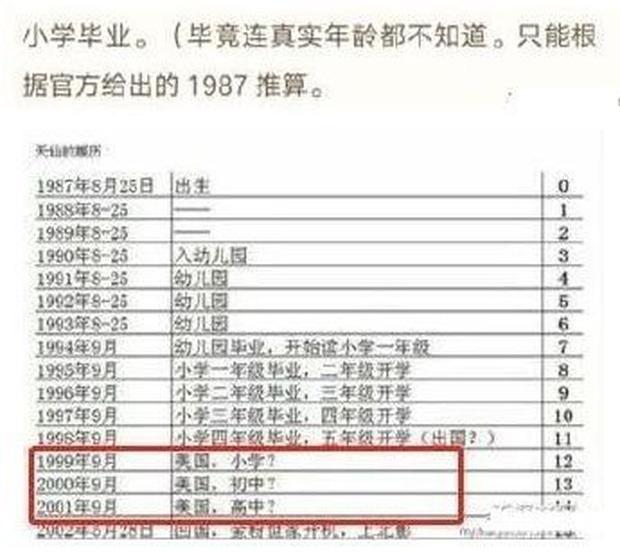 2 nàng Mulan Triệu Vy - Lưu Diệc Phi: Bê bối dài 20 năm, đời tư sặc thuyết âm mưu, người giật bồ kẻ vướng tin đồn yêu đồng tính - Ảnh 7.