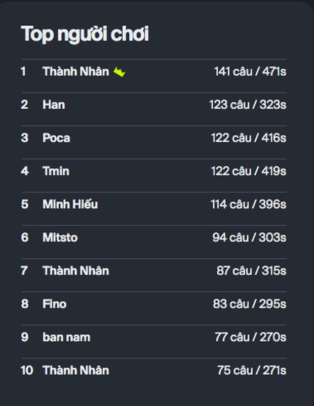 Chơi ngay game hot nhất ngày: Nhạc lên là hát nhưng bạn có phải vị thánh nhạc Việt? - Ảnh 6.
