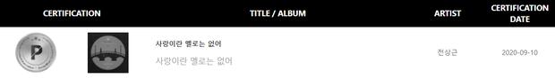 EXO-SC đạt chứng nhận Bạch kim kép của Gaon nhưng thành tích bán đĩa của BLACKPINK mới gây sốc dù tung album… có đúng 1 bài - Ảnh 8.