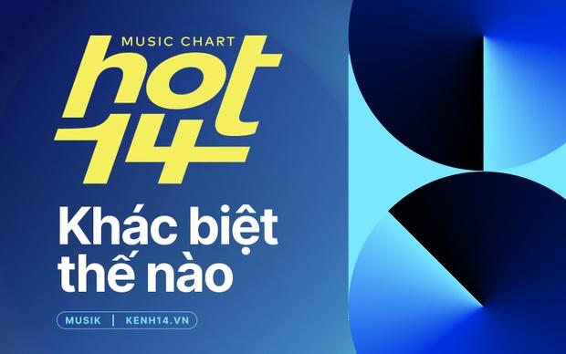 HOT14: lần đầu tiên có một BXH âm nhạc vừa tiệm cận tiêu chuẩn quốc tế vừa phù hợp với thói quen nghe nhạc của người Việt Nam - Ảnh 1.
