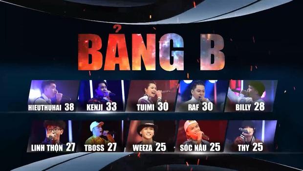 Tìm hiểu ngay luật chơi lắt léo của King Of Rap trong vòng lập đội tiếp theo - Ảnh 3.