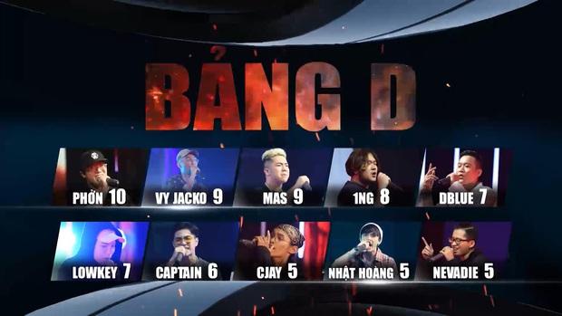 Tìm hiểu ngay luật chơi lắt léo của King Of Rap trong vòng lập đội tiếp theo - Ảnh 5.