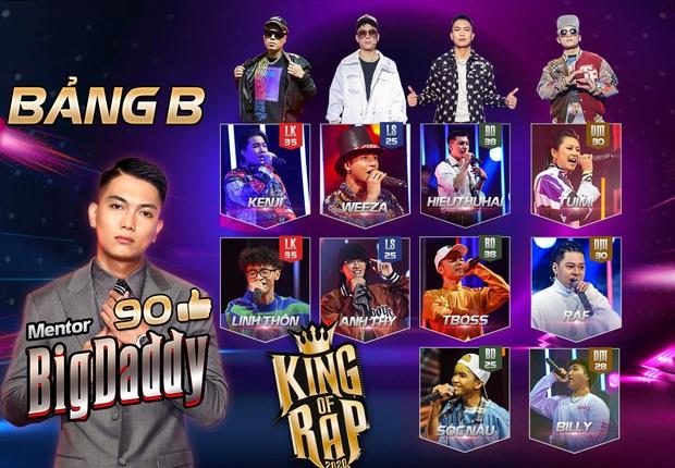 Tìm hiểu ngay luật chơi lắt léo của King Of Rap trong vòng lập đội tiếp theo - Ảnh 10.