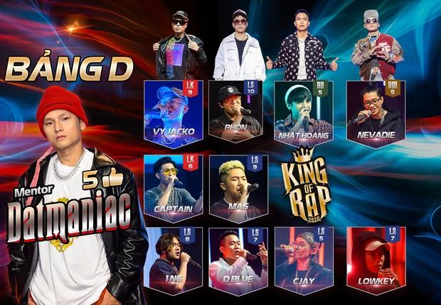 Cùng làm mới hit Đôi Mắt của Wanbi Tuấn Anh, thí sinh King Of Rap có ấn tượng hơn Rap Việt? - Ảnh 2.