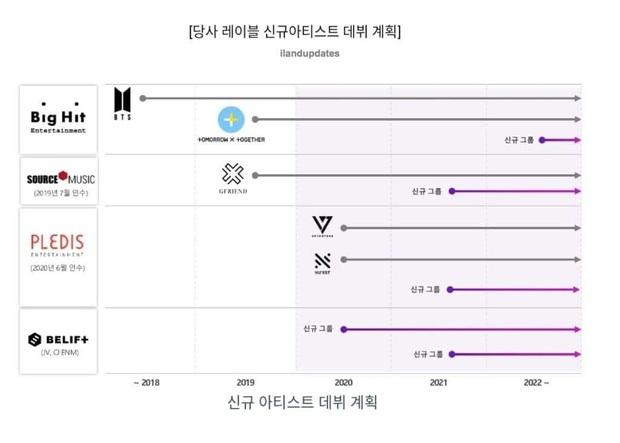 Hậu bị loại tại I-LAND, tên Hanbin lập tức lọt top trending trên toàn thế giới cơ hội được ra mắt chưa dừng lại ở đó? - Ảnh 7.