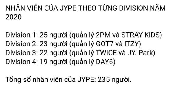Netizen Việt phũ toàn tập khi JYP nhăm nhe tổ chức show sống còn tại Mỹ: Gà nhà lo chưa xong còn đòi trèo cao! - Ảnh 8.