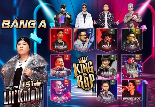 King Of Rap: Nhật Hoàng biến hoá hit Bánh Trôi Nước khó nhận ra, hạ gục đối thủ bảng A! - Ảnh 1.