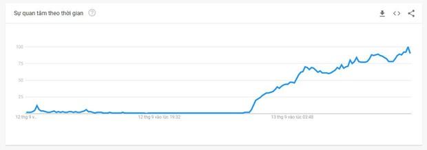 Để lộ ảnh nhạy cảm, từ khóa Chris Evans đứng top trên Twitter toàn thế giới - Ảnh 3.