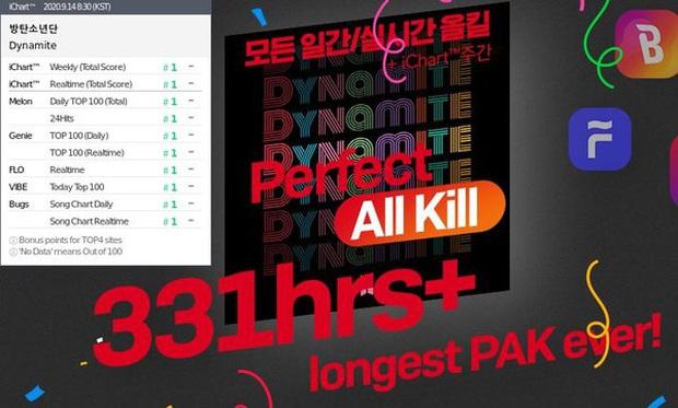 BLACKPINK và BTS đình đám quốc tế lại từng thiếu hit quốc dân Kpop: tiêu chuẩn nào để đánh giá? - Ảnh 21.