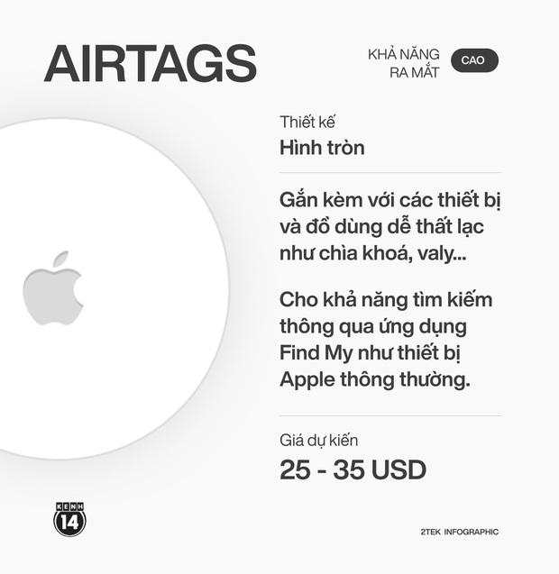 Nếu không có iPhone, sự kiện Apple tối nay còn những sản phẩm nào đáng chờ đợi? - Ảnh 8.