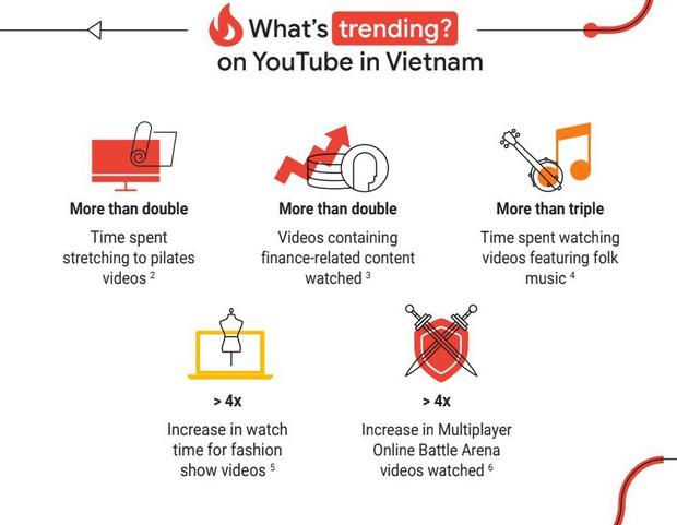 Không phải phim ảnh hay âm nhạc, người Việt đang có xu hướng nghiện xem các giải đấu game trên YouTube - Ảnh 1.