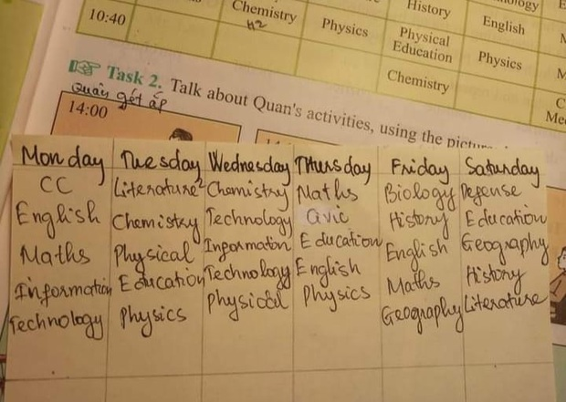 Những cách ghi thời khoá biểu hại não của học trò: Full tiếng Anh, ký tự ví von đỉnh cao, có cả thực đơn môn học - Ảnh 1.