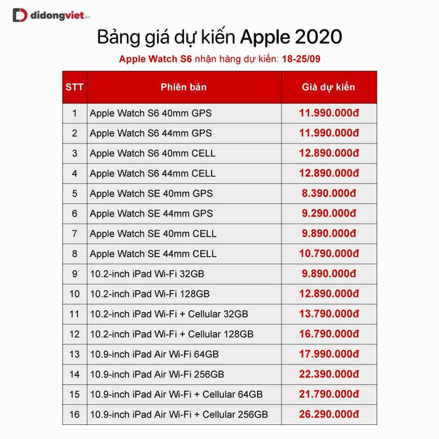 Vừa ra mắt iPad Air 4, Apple Watch loạn giá tại các cửa hàng Việt - Ảnh 3.