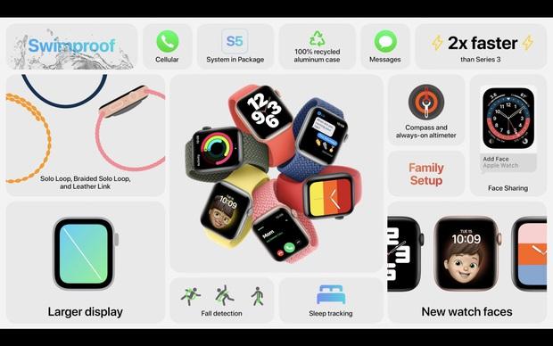 Apple Watch Series 6 gây ấn tượng với 2 màu mới xanh navy và đỏ, giá bán từ 399 USD - Ảnh 10.