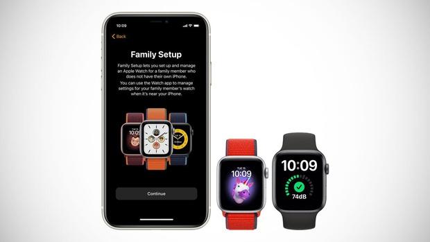 Apple Watch Series 6 gây ấn tượng với 2 màu mới xanh navy và đỏ, giá bán từ 399 USD - Ảnh 6.