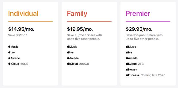 Apple One rất hay ho, tiện lợi nhưng đây cũng là cách moi tiền người dùng của Apple - Ảnh 3.