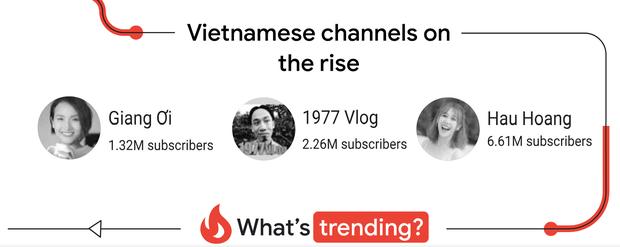 YouTube Việt có 2 nút kim cương và 350 kênh đạt 1 triệu subscriber - Ảnh 2.
