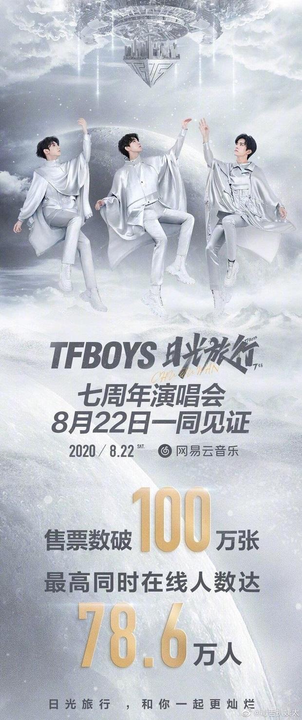 Tiết lộ số người xem concert online của TWICE: Cho SuperM ngửi khói, nhưng so với BTS thì là một trời một vực! - Ảnh 4.
