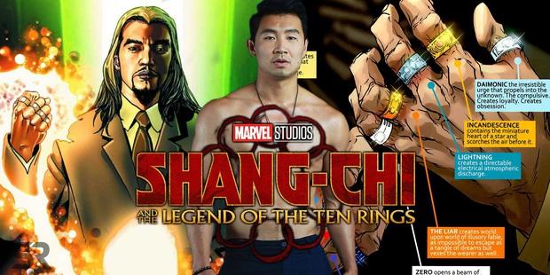Tương lai Marvel sắp tới: Vũ trụ siêu anh hùng đa sắc tộc, X-Men xuất hiện cạnh Avengers? - Ảnh 7.