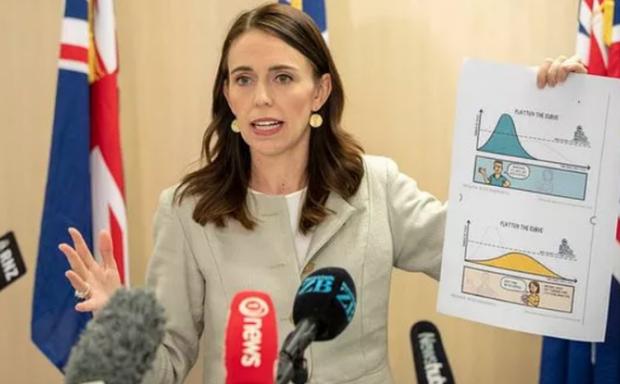 New Zealand dỡ bỏ giãn cách xã hội trên toàn quốc, trừ thành phố Auckland - Ảnh 1.