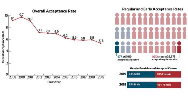 NCT 2020 đề ra bài test nhân phẩm cực khó cho fan khi tỉ lệ trúng card idol mình thích còn khó hơn tỉ lệ đỗ vào trường Harvard! - Ảnh 4.