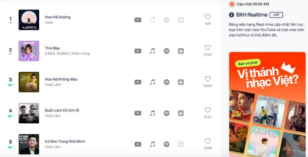 Sau 12 giờ, MV của Jack lọt top trending 5 quốc gia nhưng không vượt được Rap Việt để chiếm #1 YouTube Việt Nam - Ảnh 5.