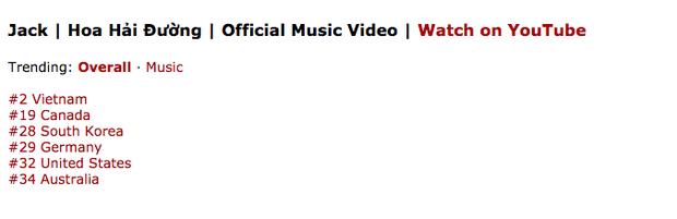 Sau 12 giờ, MV của Jack lọt top trending 5 quốc gia nhưng không vượt được Rap Việt để chiếm #1 YouTube Việt Nam - Ảnh 4.