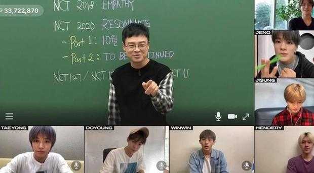 SM đúng là số khổ: Tốn công thuê thầy giáo về dạy fan rồi 2 giờ sáng thao thức tự dẹp loạn do chính mình gây ra với fandom NCT 2020 - Ảnh 2.
