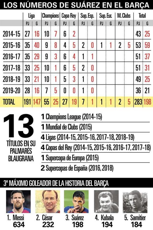 Cuộc tình Suarez - Barca: 6 năm bắt đầu và kết thúc bằng những giọt nước mắt - Ảnh 2.