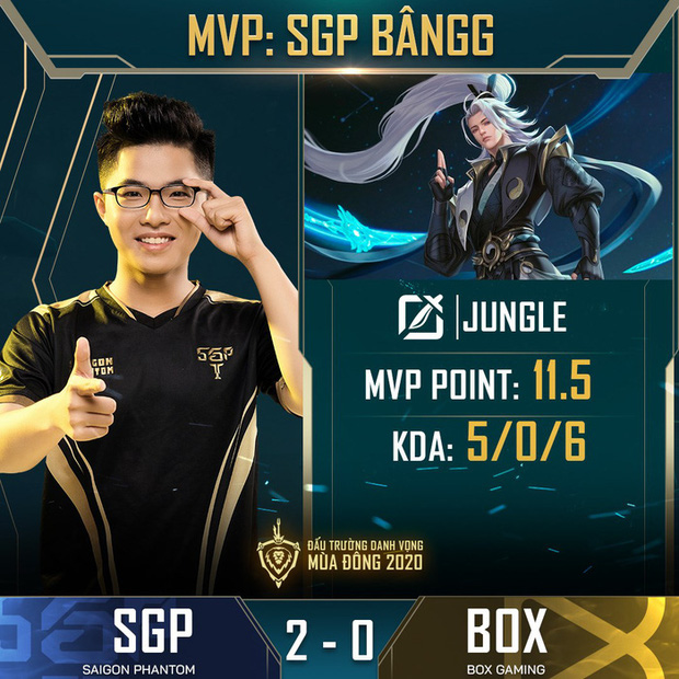 Kết quả ĐTDV mùa Đông 2020: Không có bất ngờ xảy ra, V Gaming và Saigon Phantom dễ dàng có chiến thắng cùng với tỉ số 3-1 trước các đối thủ yếu hơn - Ảnh 3.