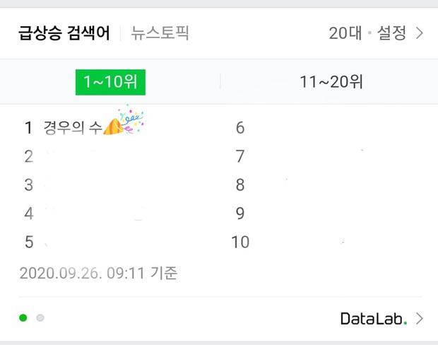 Phim mới của Ong Seong Woo mở bát oanh tạc TOP 1 tại Hàn, tổ hợp đẹp trai-ga lăng-ấm áp có làm chị em rung rinh? - Ảnh 1.