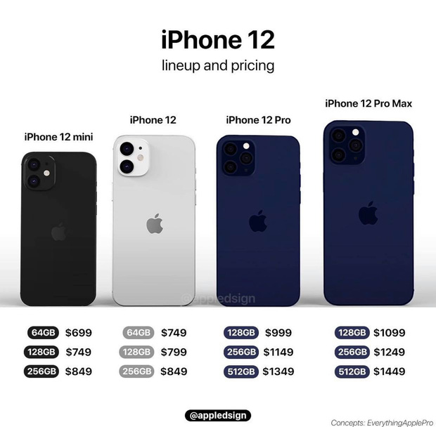 Rò rỉ thông tin 2 màu mới của iPhone 12 trước ngày ra mắt - Ảnh 1.