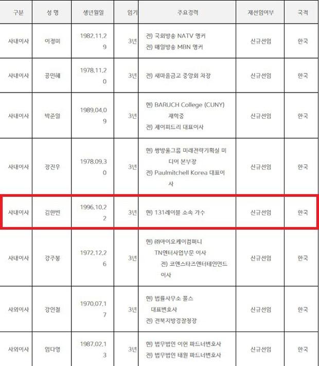 HOT: B.I (iKON) khiến cả xứ Hàn dậy sóng khi chính thức lên chức CEO, thành sếp của... Jo In Sung sau scandal ma tuý - Ảnh 3.