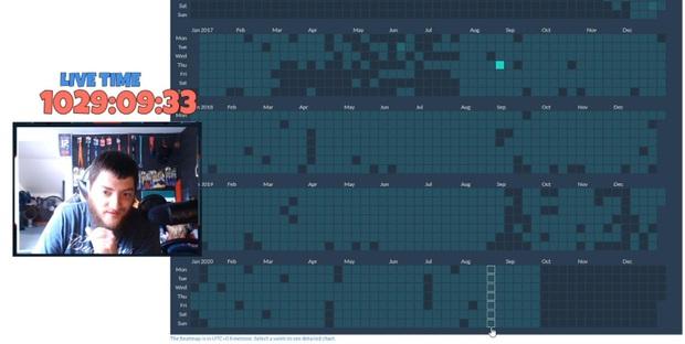 Lên sóng liên tục hơn 1.000 giờ, nam streamer tạo kỷ lục vô tiền khoáng hậu - Ảnh 1.
