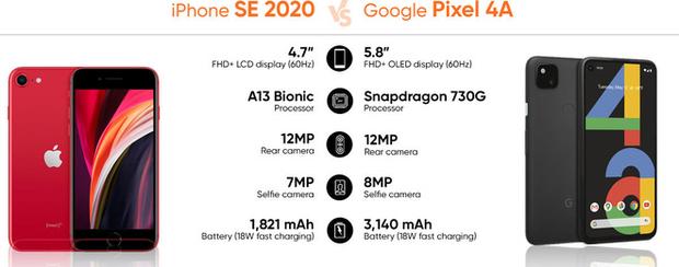 iPhone SE 2020 đọ sức Pixel 4A: Máy nào ngon hơn, bạn chọn Apple hay Google? - Ảnh 11.
