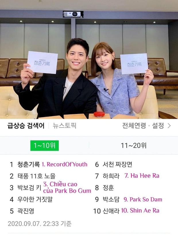 4 lý do xem gấp Record of Youth: Park Bo Gum dùng bùa visual bảo kê, lại thêm phản ứng hoá học hơi bị đỉnh nha! - Ảnh 2.