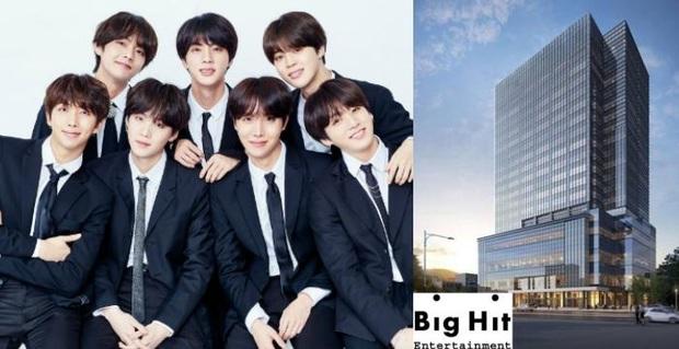 Liên tiếp vung tiền cho các dự án lớn nhưng Big Hit lại tắc trách với chính fan của BTS: Bán goods tệ cực kì! - Ảnh 7.