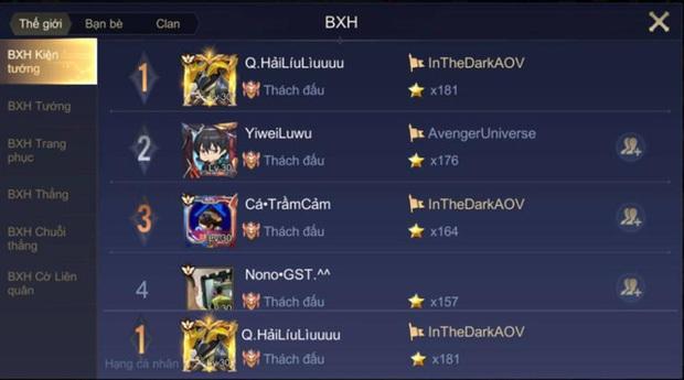 Liên Quân Mobile: Lại xuất hiện Top 1 Thách Đấu nhưng chỉ đứng bét trên BXH Đấu Trường Danh Vọng - Ảnh 1.