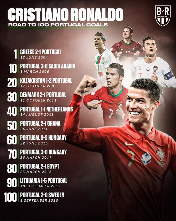 Một lần nữa Ronaldo nhấn mạnh, anh tốt hơn Messi  - Ảnh 1.