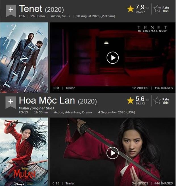 Rối mắt với điểm đánh giá khó hiểu của TENET và Mulan, Cà Thối có còn đáng tin như trước? - Ảnh 6.
