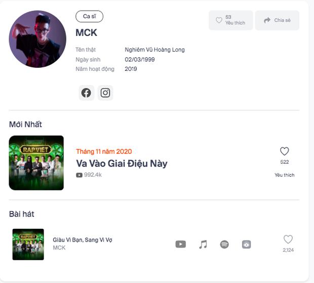 Jack tiếp tục dẫn đầu BXH Top 10 ARTIST HOT14 bất chấp sự đổ bộ cạnh tranh ào ạt của loạt tên tuổi từ Rap Việt - Ảnh 5.