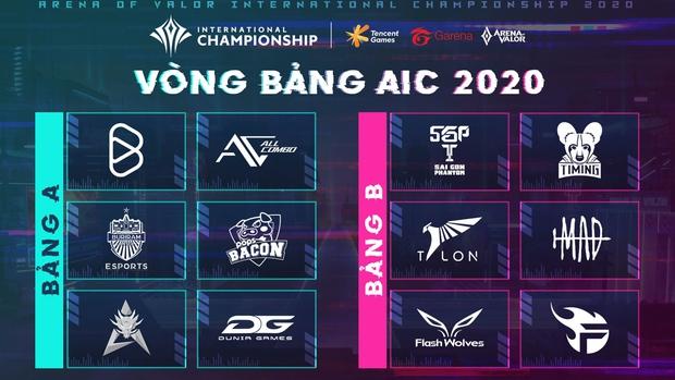 Đấu trường quốc tế AIC 2020: Team Flash và Saigon Phantom đều phải bung sức ngay từ vòng bảng nếu không muốn bị loại sớm - Ảnh 2.
