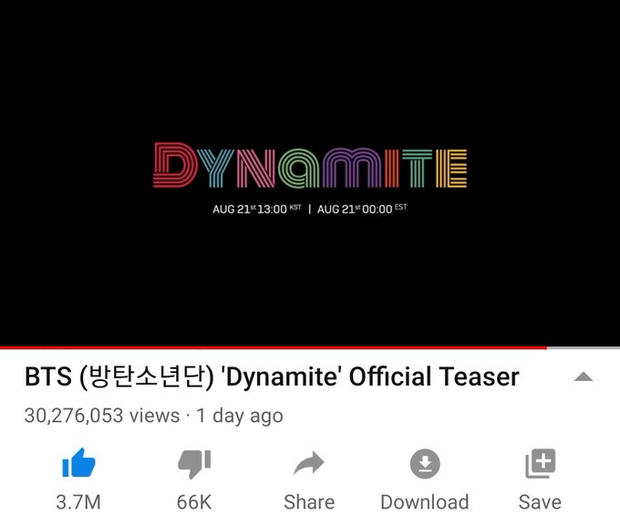 Lượt xem 24h teaser Life Goes On thua xa Dynamite, BTS đang tự làm khó mình trong công cuộc phá vỡ kỷ lục? - Ảnh 4.