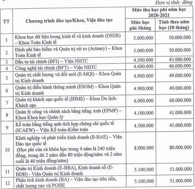 """Top 3 HHVN ai """"giàu"""" hơn: Đỗ Hà chi 51 triệu/năm học phí, Á hậu 1 học trường rich kid tiền tỷ - Ảnh 2."""