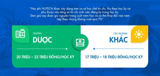 """Top 3 HHVN ai """"giàu"""" hơn: Đỗ Hà chi 51 triệu/năm học phí, Á hậu 1 học trường rich kid tiền tỷ - Ảnh 6."""