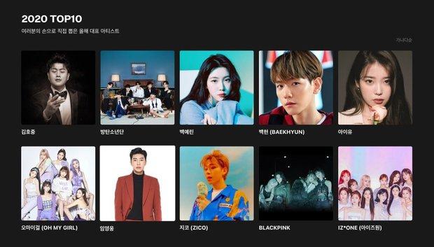 TWICE, Red Velvet bất ngờ vắng mặt trong top 10 nghệ sĩ xuất sắc nhất của MMA, BTS là nhóm nam duy nhất được gọi tên - Ảnh 1.